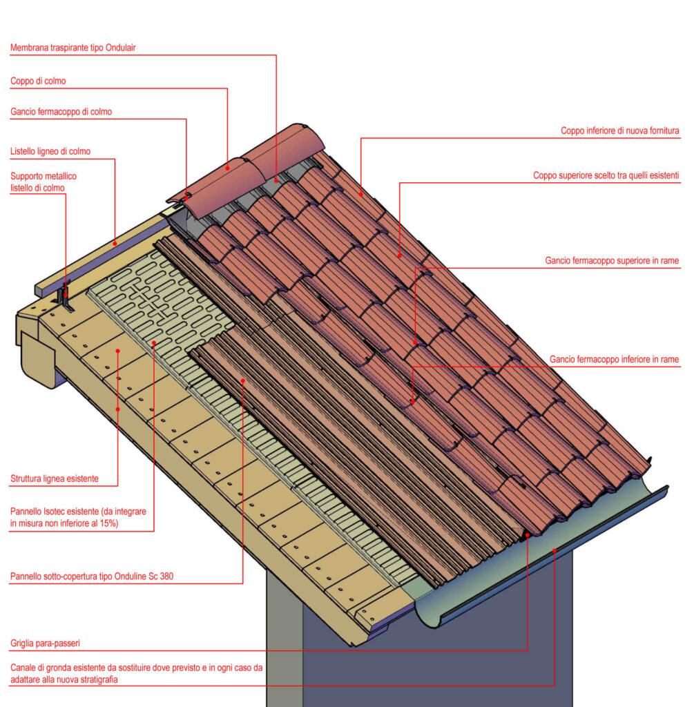 mga4studio-mauro-bellora-giuliana-morisano-architetti-restauro-villa-filippini-tetto-besana-brianza_00006