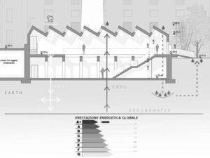 Riqualificazione energetica - MGA 4 STUDIO - Architetti Bellora Morisano Torino